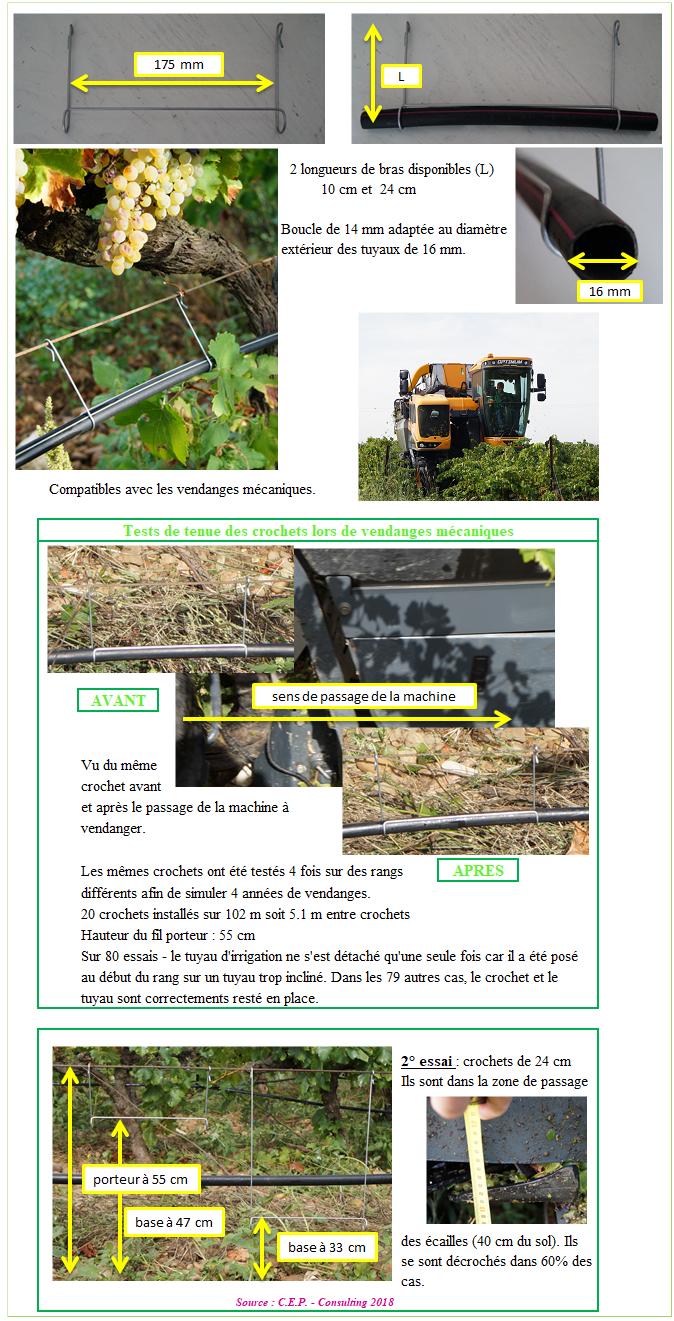 Comment tenir efficacement le tuyau d'irrigation sur le fil porteur