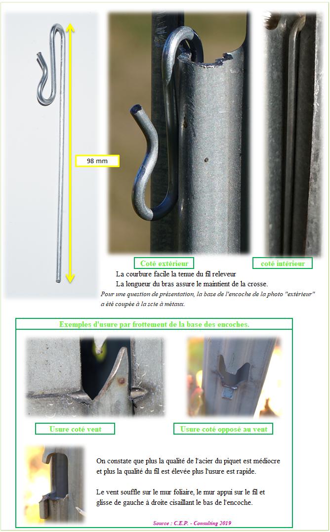 Comment réparer une encoche usée sur un piquet profilé